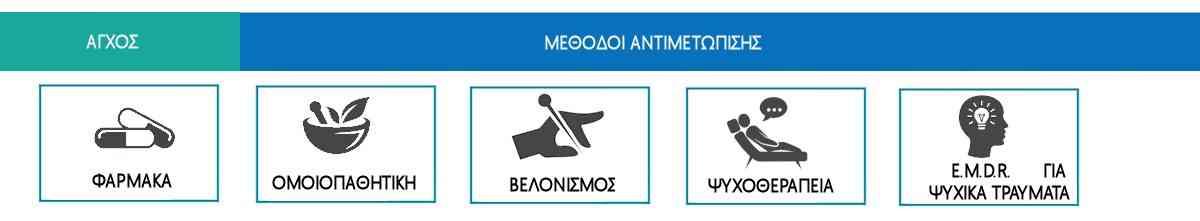 agxos-antimetopisi