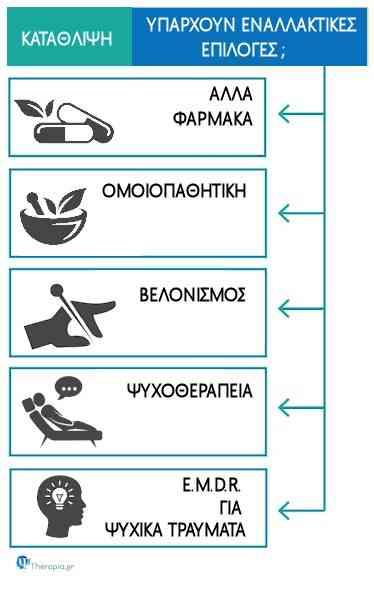 βενλαφαξινη efexor venlafaxine