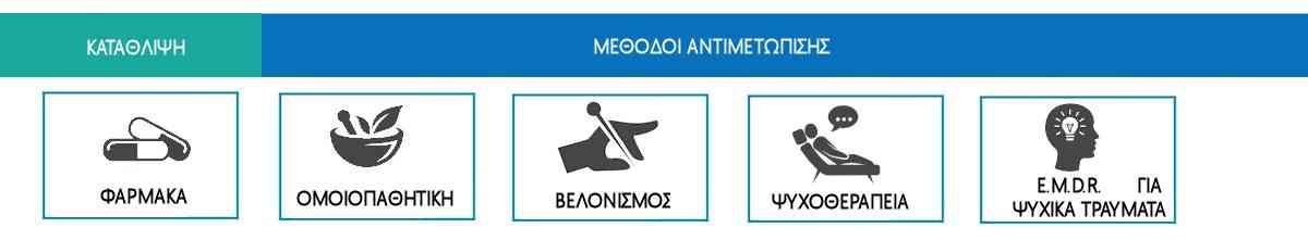 katathlipsi-antimetopisi