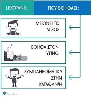 lexotanil λεξοτανιλ