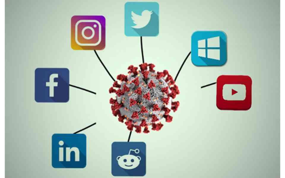 μέσα κοινωνικής δικτύωσης, social media και πανδημία