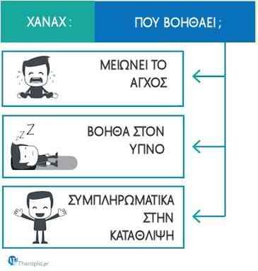 xanax ζαναξ ΧΑΝΑΧ
