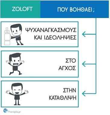zoloft ζολοφτ φαρμακο αντικαταθλιπτικο